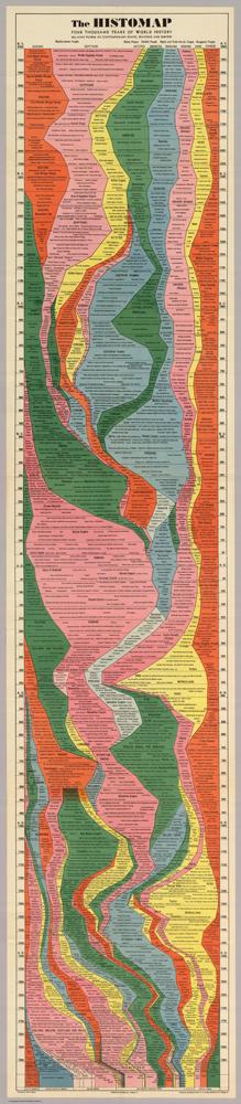 Oversized Maps