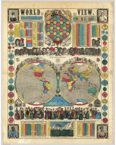 World At One View, 1854