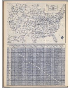 Transcontinental Mileage Chart of the U.S., 1940