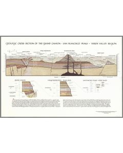 Geologic Cross Section of the Grand Canyon Region - San Francisco Peaks - Verde Valley Region, 1985