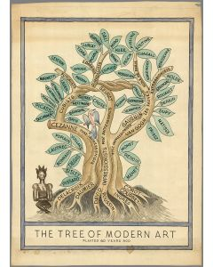 The Tree of Modern Art, 1940