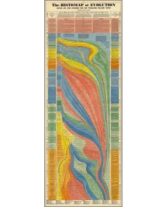 The Histomap of Evolution, 1942